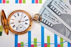 Uhr und Dollar Lizenzfreies Stockbild