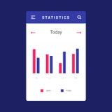 UI, σχεδιάγραμμα προτύπων UX και GUI για κινητό Apps Στοκ Εικόνες