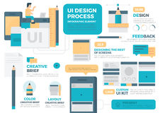 Ui Design Process Infographic Element Stock Images
