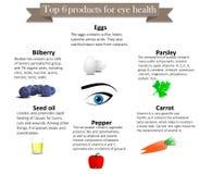 Uiteinde voor gezondheid Voedsel voor ooggezondheid vector illustratie
