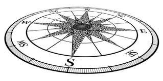 Uitstekend Kompas in Perspectief royalty-vrije illustratie