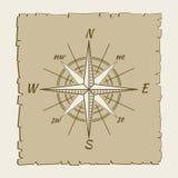Uitstekend marien kompas bruin perkament stock illustratie
