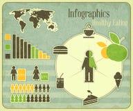 Uitstekende geplaatste infographics - Gezond het Eten thema royalty-vrije illustratie