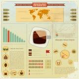 Uitstekende geplaatste infographics - koffie Stock Afbeeldingen
