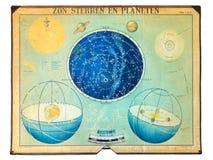Uitstekende Nederlandse schoolaffiche met tekeningen van de aarde, zon en Stock Foto