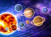 układ słoneczny Fotografia Royalty Free