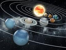 Układ Słoneczny ilustracja ilustracji