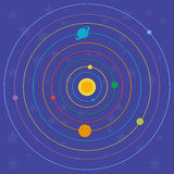 Układ Słoneczny ilustracja Zdjęcie Stock
