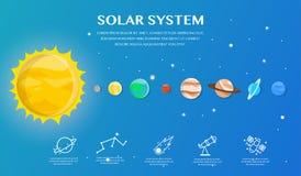Układ Słoneczny infographic w wszechrzeczym pojęciu Fotografia Royalty Free