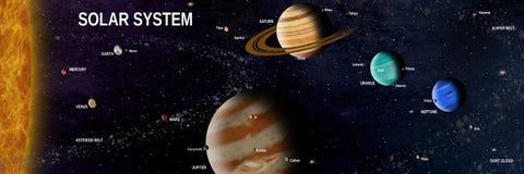 Układ Słoneczny z planetami, księżyc i asteroidami, ilustracja wektor
