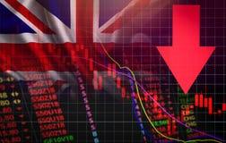 UK Κόκκινη τιμή αγοράς κρίσης αγοράς του Χρηματιστήριο Αξιών του Λονδίνου κάτω από την επιχείρηση πτώσης διαγραμμάτων και κόκκινο ελεύθερη απεικόνιση δικαιώματος