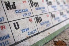 UKRAINE. Chernobyl Exclusion Zone. - 2016.03.20. Periodic table in abandoned school. Uranium on soviet Periodic table in abandoned school Royalty Free Stock Photos