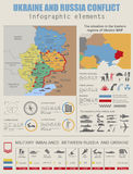 Ukraine and Russia military conflict infographic template. Situa. Tion in the eastern region of Ukraine map.Statistical data of military imbalance. Constructor Stock Image