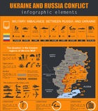 Ukraine and Russia military conflict infographic template. Situa. Tion in the eastern region of Ukraine map.Statistical data of military imbalance. Constructor Royalty Free Stock Photography