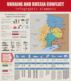 Ukraine and Russia military conflict infographic template. Situa. Tion in the eastern region of Ukraine map.Statistical data of military imbalance. Constructor Stock Photos