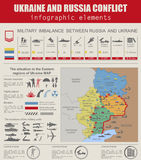 Ukraine and Russia military conflict infographic template. Situa. Tion in the eastern region of Ukraine map.Statistical data of military imbalance. Constructor Royalty Free Stock Image