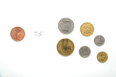 Ukrainian coins and five euro cents against the background of the national flag. Currency of Eurovision. The exchange rate of the Stock Images