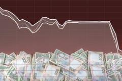 Ukrainian money devaluation Stock Photography