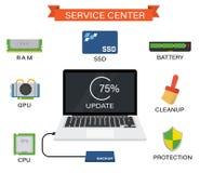 Ulepsza twój laptop z nowymi składnikami Obrazy Stock