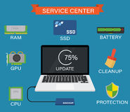 Ulepsza twój laptop z SSD, RAM, jednostką centralną, baterią, etc Fotografia Stock