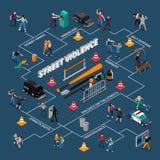 Uliczna przemoc Isometric Infographics ilustracji