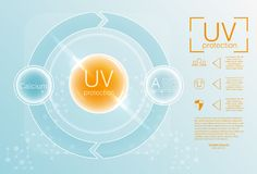 Ultraviolet sunblock icon. UV protection icon.  Vector illustration. Eps 10 Stock Photo