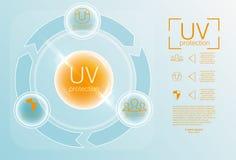 Ultraviolet sunblock pictogram UVbeschermingspictogram Vector illustratie royalty-vrije illustratie