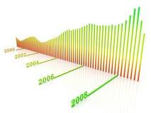 Um diagrama da mudança do deslocamento predeterminado de Dow Jones sobre a hora para Ilustração Royalty Free