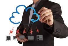 Um diagrama de computação da nuvem na relação nova do computador Fotos de Stock