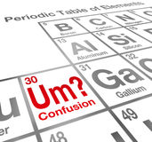 Um Element of Confusion Periodic Table Difficult Understanding M. Um the Element of Confusion words on a periodic table to illustrate a difficult lesson Royalty Free Stock Photo
