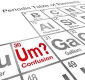 Um elemento della Tabella periodica m. di comprensione difficile di confusione illustrazione vettoriale