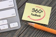 um feedback de 360 graus Fotografia de Stock