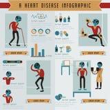 Um gráfico da informação da doença cardíaca ilustração royalty free