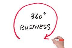 um negócio de 360 graus Fotografia de Stock
