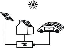 Um painel solar Fotografia de Stock Royalty Free