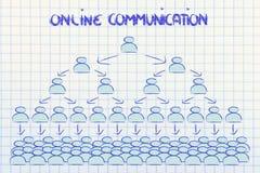 Uma comunicação em linha: zumbido da notícia e trabalhos em rede sociais fotografia de stock royalty free