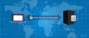Uma comunicação da rede do certificado do Internet da conexão segura do SSL de HTTPS Fotografia de Stock