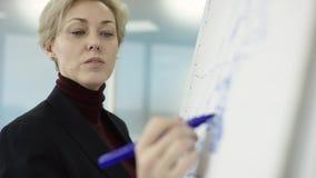 Uma gerente apresenta um novo plano de projeto para colegas em reunião, explicando ideias sobre o plano de voo para colegas de tr filme