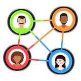 Uma ilustração abstrata de conexões sociais entre povos Projeto colorido, esboços metálicos do anel ilustração do vetor