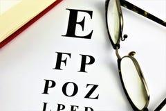 Uma imagem do conceito de um teste da optometria - medicina foto de stock royalty free