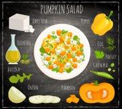 Uma receita para a salada da abóbora com ingredientes Vetor ilustração do vetor