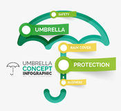 Umbrella infographic vector illustration stock illustration