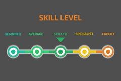 Umiejętność poziomy wektorowi również zwrócić corel ilustracji wektora ilustracji