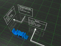 UML. Schema combined with the 3D text Stock Photo