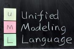 UML, Unified Modeling Language. Chalk drawing - UML, Unified Modeling Language Stock Image