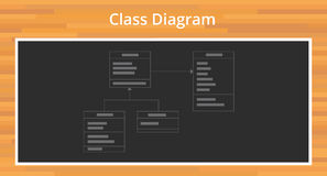 Uml unified modelling language class diagram. Vector Stock Photography