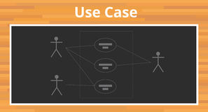 Uml unified modelling language use case diagram Royalty Free Stock Photo