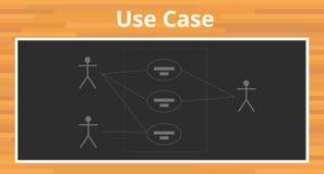 Uml unified modelling language use case diagram Royalty Free Stock Photo