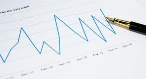 Umsatzdiagramme auf der Tabelle mit Feder Lizenzfreie Stockfotos