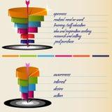 Verkaufstrichter 3d, Grafiken Stock Abbildung - Illustration von ...